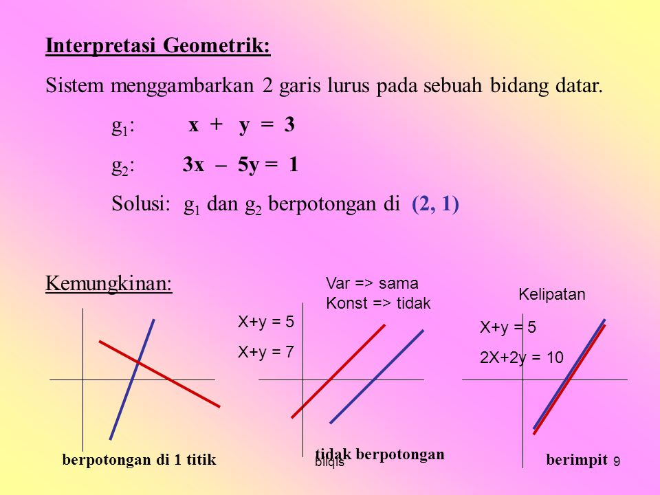 Interpretasi Geometrik: