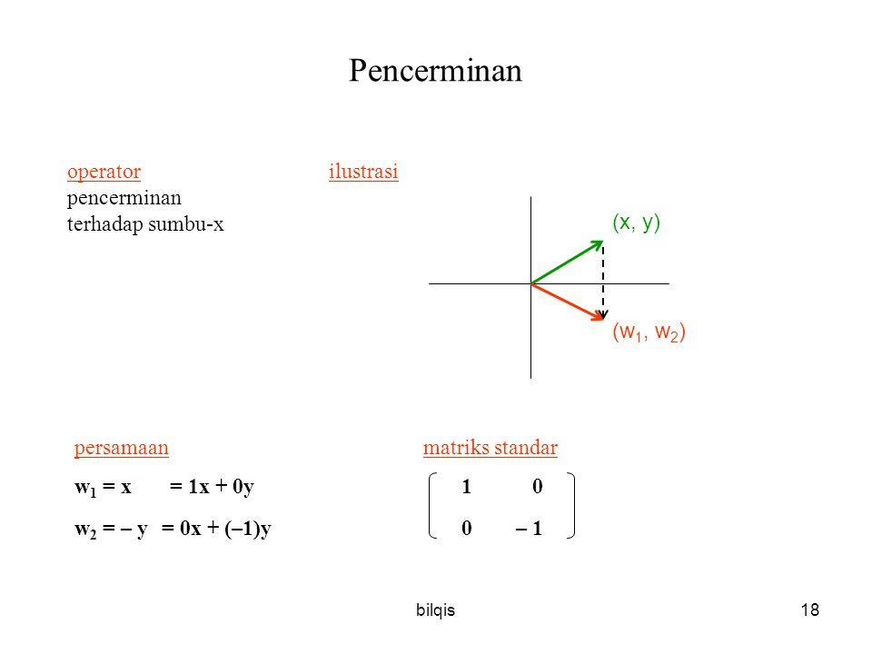 Pencerminan operator ilustrasi pencerminan terhadap sumbu-x (x, y)