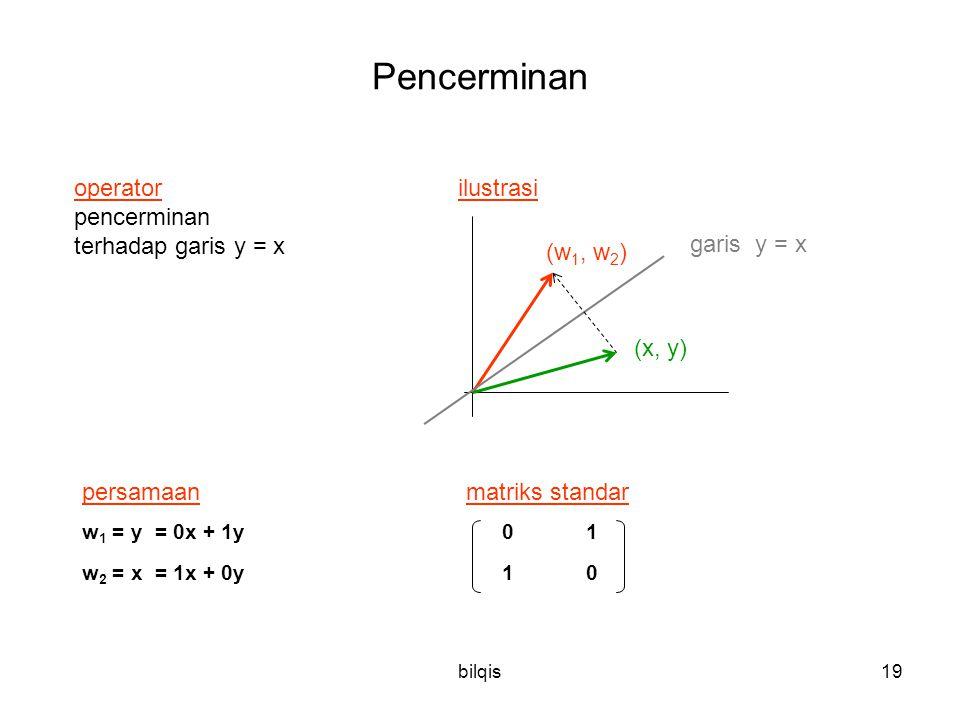 Pencerminan operator ilustrasi pencerminan terhadap garis y = x