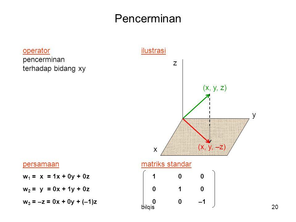 Pencerminan operator ilustrasi pencerminan terhadap bidang xy z