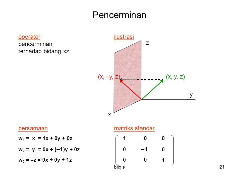 Pencerminan operator ilustrasi pencerminan terhadap bidang xz z