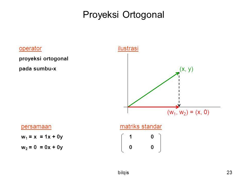 Proyeksi Ortogonal operator ilustrasi (x, y) (w1, w2) = (x, 0)