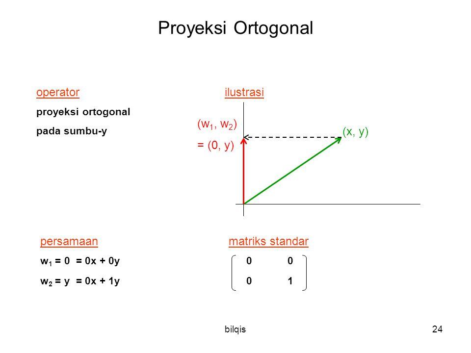 Proyeksi Ortogonal operator ilustrasi (w1, w2) = (0, y) (x, y)