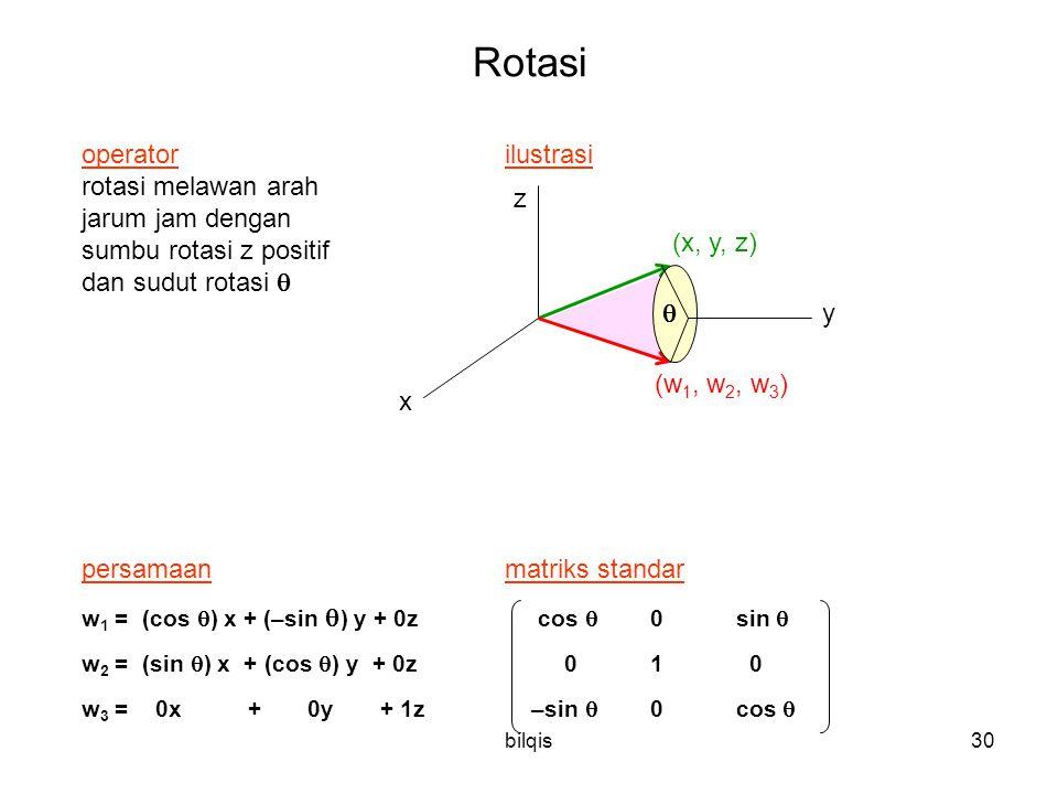 Rotasi operator ilustrasi rotasi melawan arah jarum jam dengan