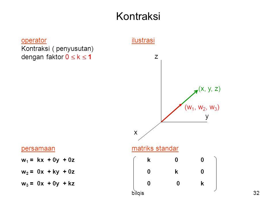 Kontraksi operator ilustrasi Kontraksi ( penyusutan)