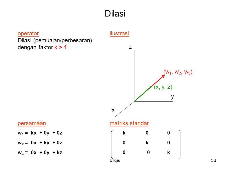 Dilasi operator ilustrasi Dilasi (pemuaian/perbesaran)