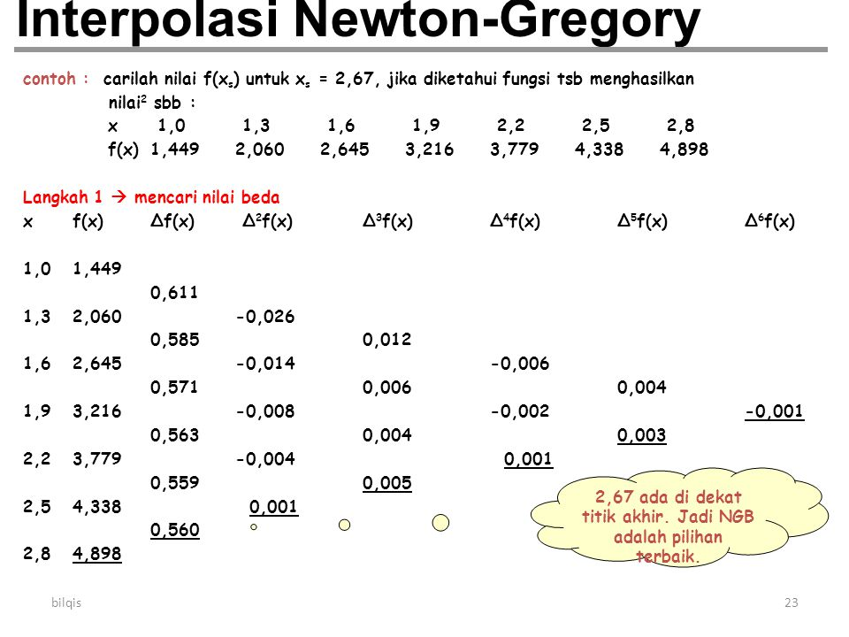 Interpolasi Newton-Gregory