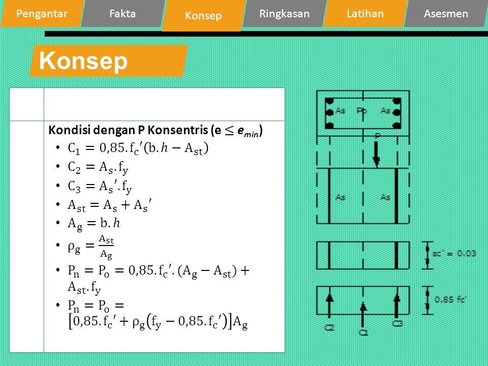 Konsep Kondisi dengan P Konsentris (e ≤ emin)