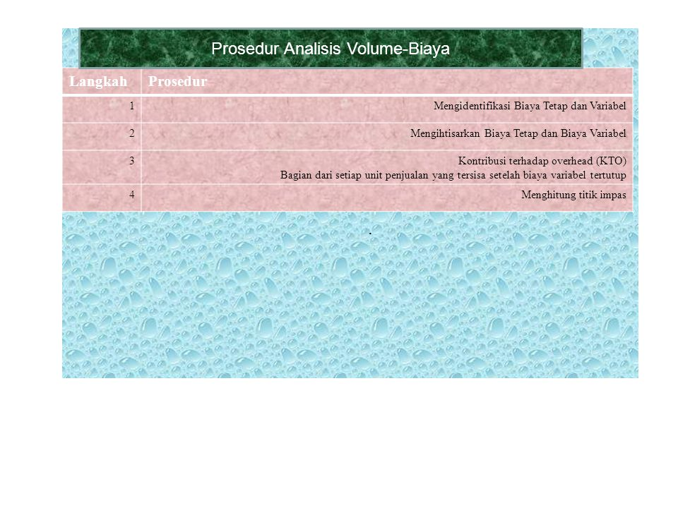 Prosedur Analisis Volume-Biaya