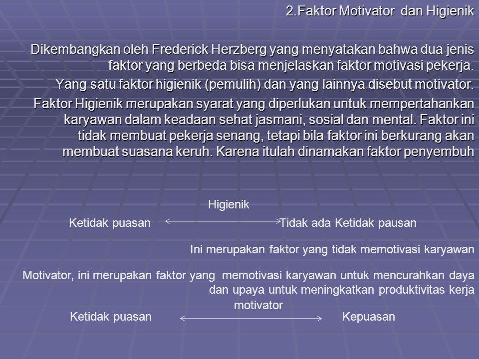 2.Faktor Motivator dan Higienik