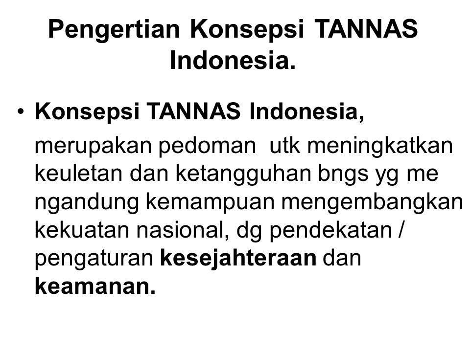 Pengertian Konsepsi TANNAS Indonesia.