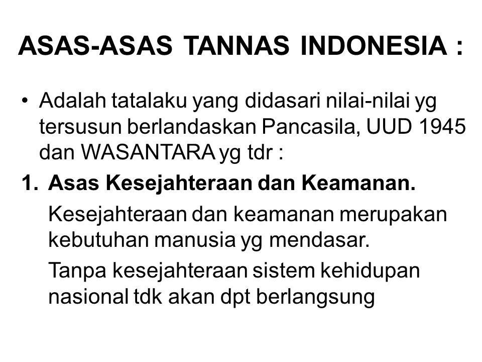 ASAS-ASAS TANNAS INDONESIA :