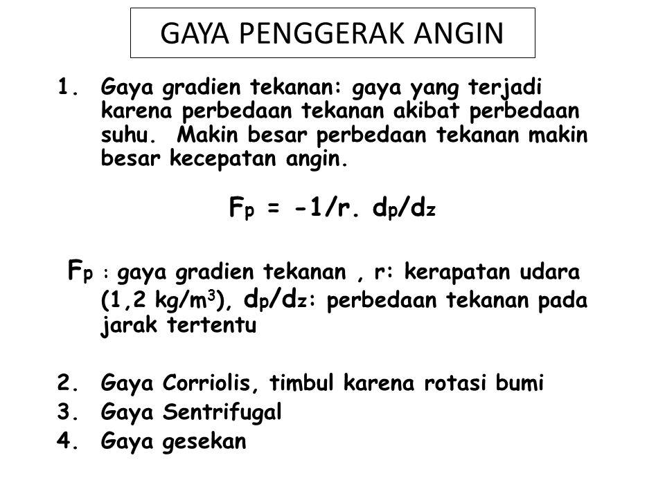 GAYA PENGGERAK ANGIN Fp = -1/r. dp/dz