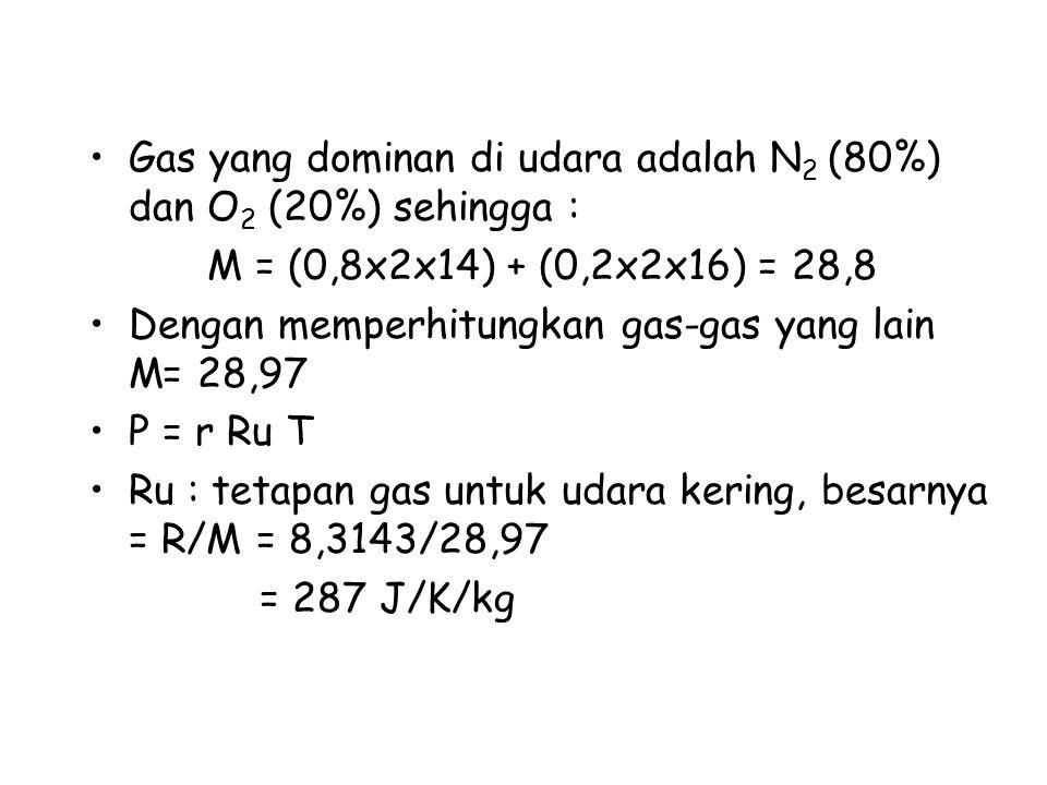 Gas yang dominan di udara adalah N2 (80%) dan O2 (20%) sehingga :