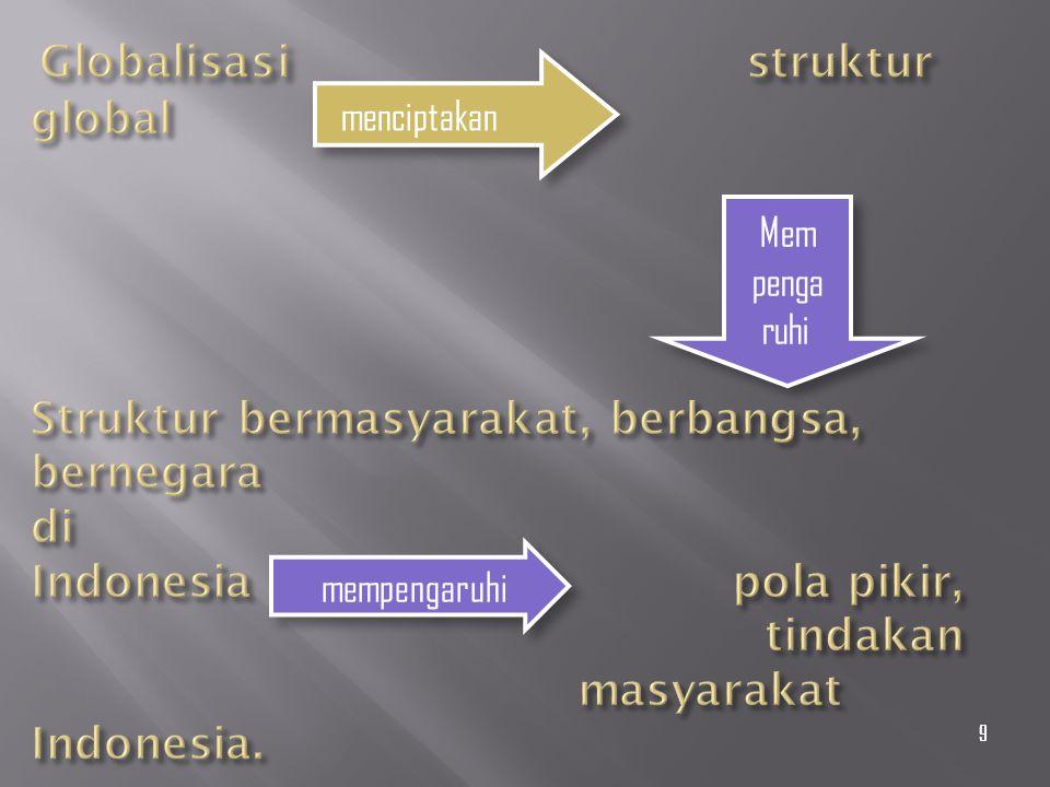 Globalisasi struktur global Struktur bermasyarakat, berbangsa, bernegara di Indonesia pola pikir, tindakan masyarakat Indonesia.