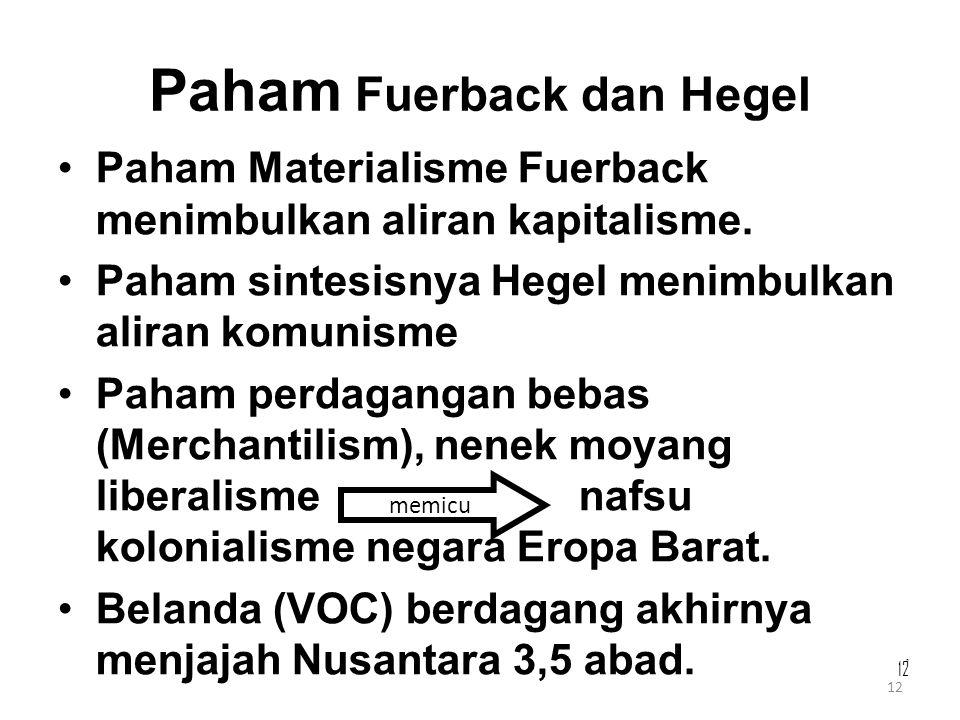 Paham Fuerback dan Hegel
