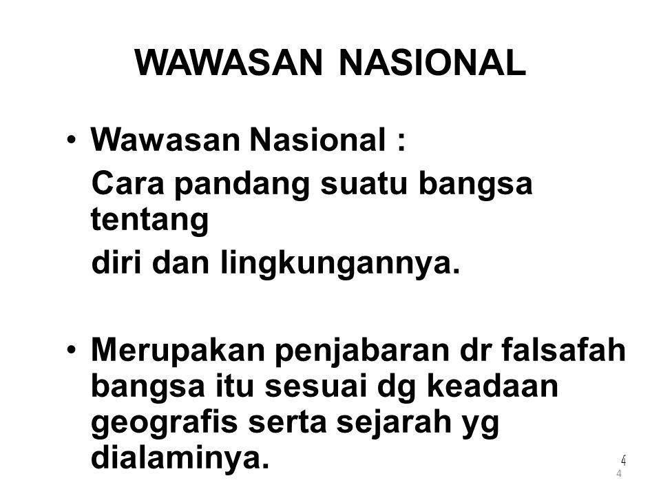 WAWASAN NASIONAL Wawasan Nasional : Cara pandang suatu bangsa tentang