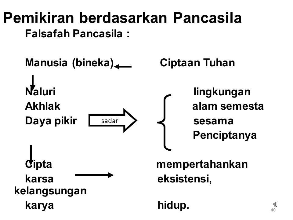 Pemikiran berdasarkan Pancasila
