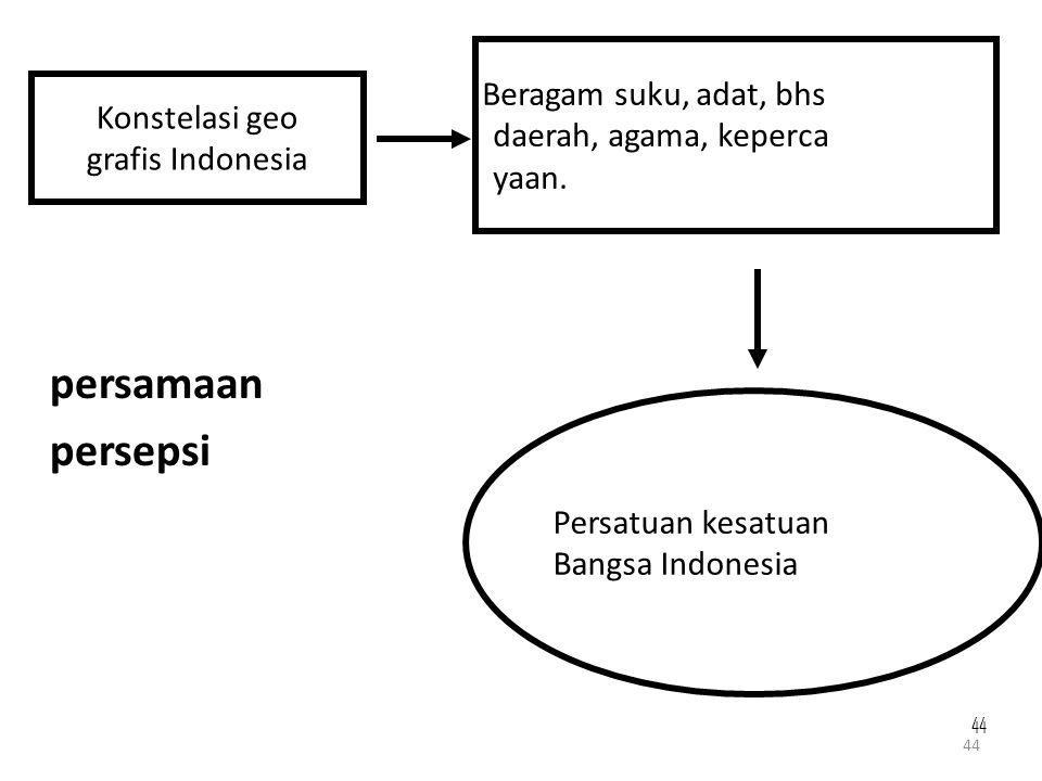 persamaan persepsi daerah, agama, keperca Konstelasi geo yaan.