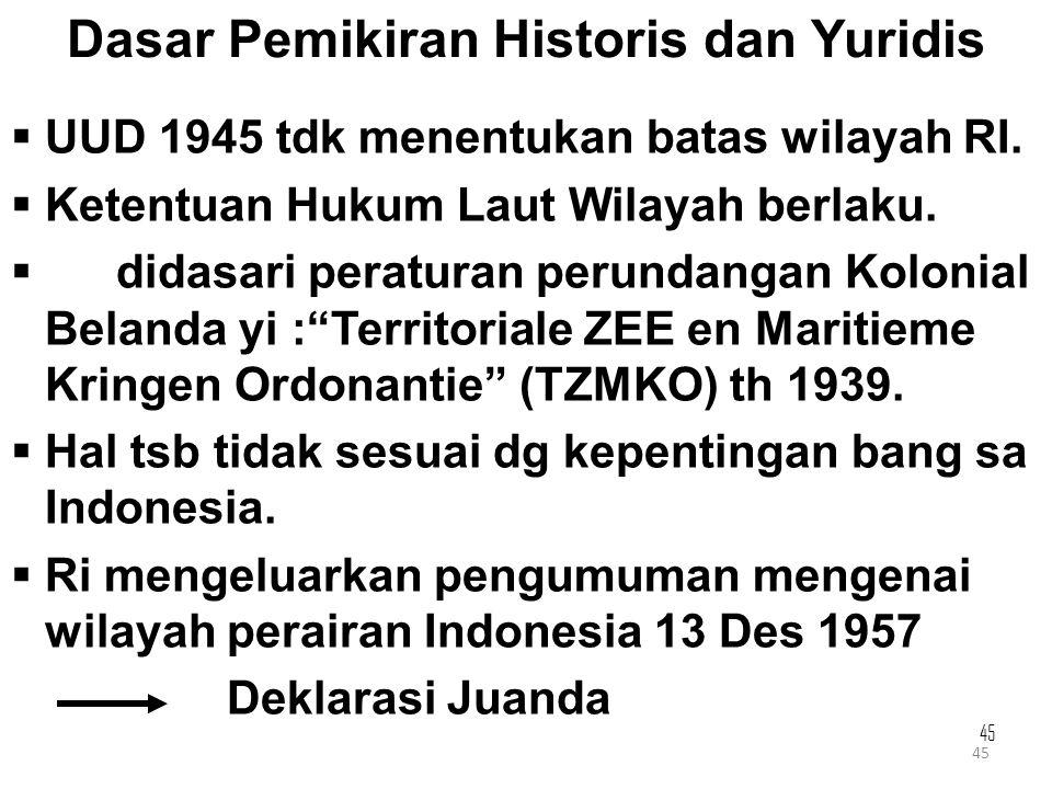 Dasar Pemikiran Historis dan Yuridis
