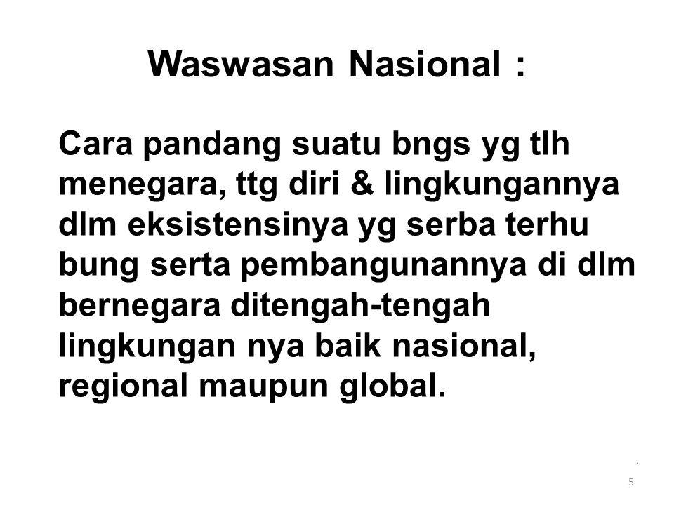 Waswasan Nasional :