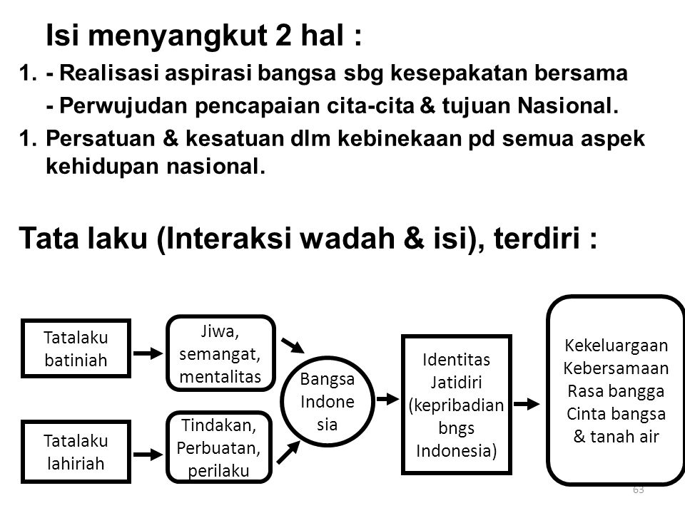 Tata laku (Interaksi wadah & isi), terdiri :