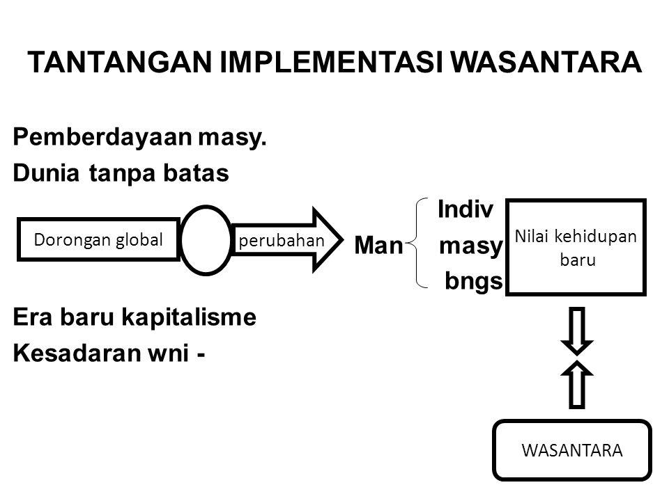 TANTANGAN IMPLEMENTASI WASANTARA