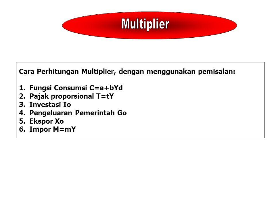 Multiplier Cara Perhitungan Multiplier, dengan menggunakan pemisalan: