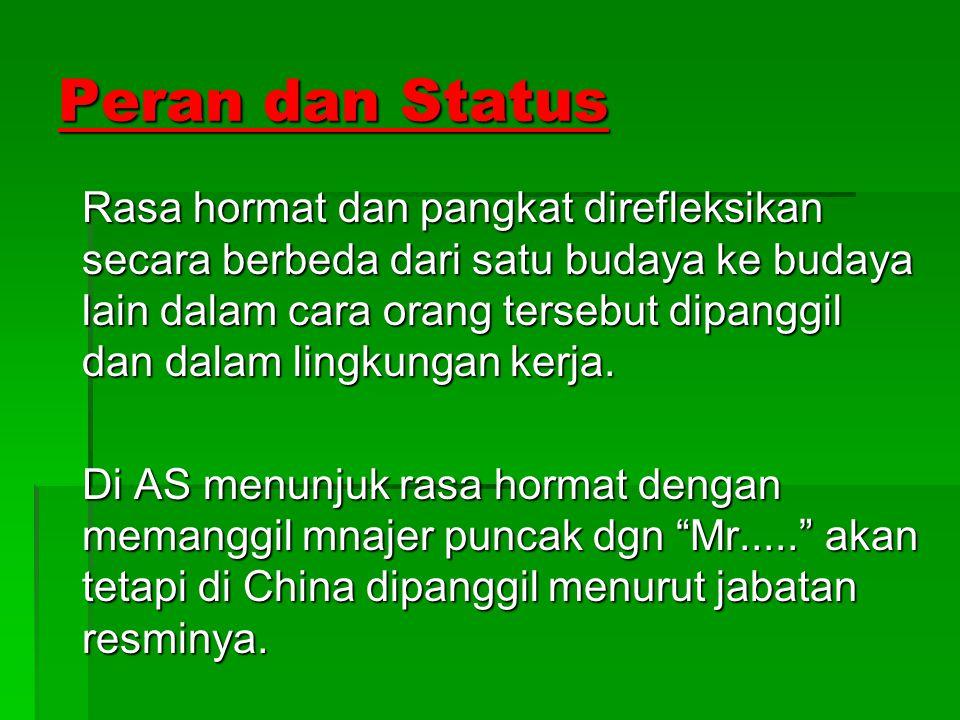 Peran dan Status