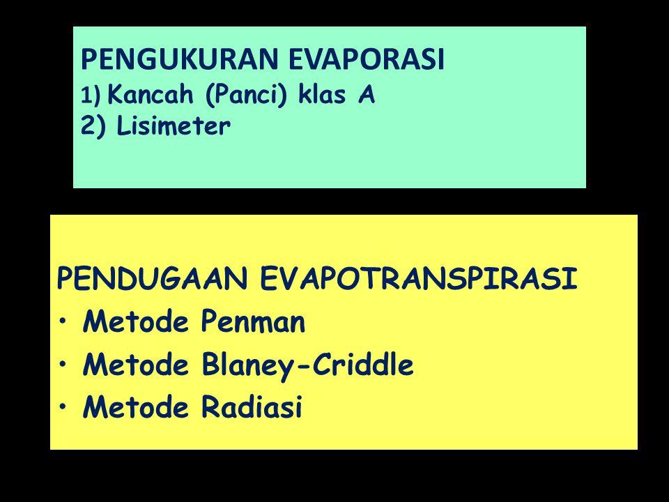 PENGUKURAN EVAPORASI 1) Kancah (Panci) klas A 2) Lisimeter