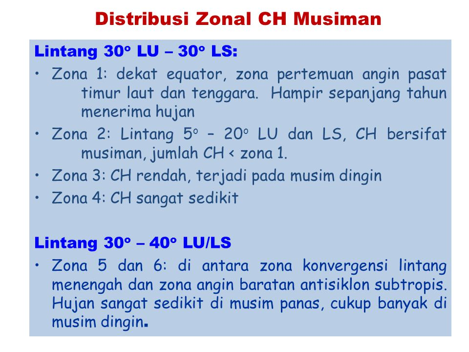 Distribusi Zonal CH Musiman