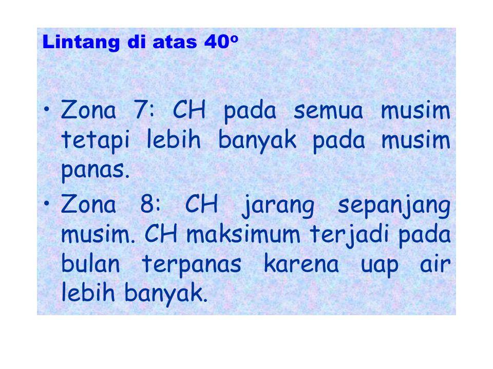 Zona 7: CH pada semua musim tetapi lebih banyak pada musim panas.
