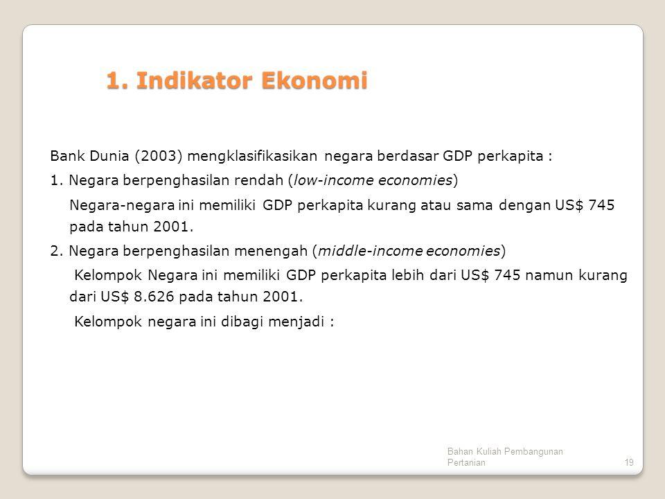 1. Indikator Ekonomi
