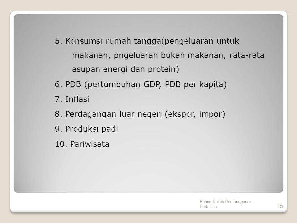 5. Konsumsi rumah tangga(pengeluaran untuk makanan, pngeluaran bukan makanan, rata-rata asupan energi dan protein) 6. PDB (pertumbuhan GDP, PDB per kapita) 7. Inflasi 8. Perdagangan luar negeri (ekspor, impor) 9. Produksi padi 10. Pariwisata