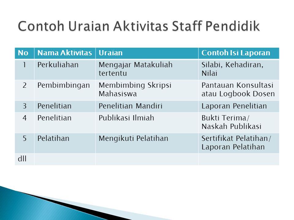Contoh Uraian Aktivitas Staff Pendidik