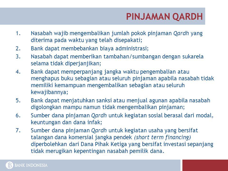PINJAMAN QARDH Nasabah wajib mengembalikan jumlah pokok pinjaman Qardh yang diterima pada waktu yang telah disepakati;