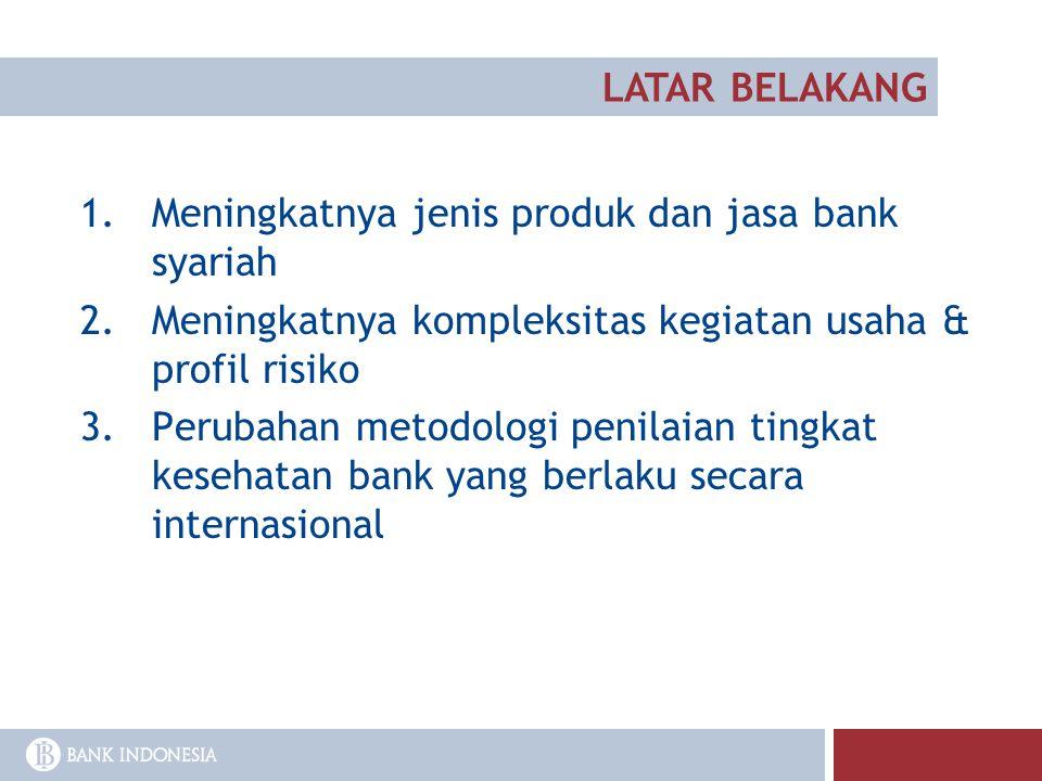 LATAR BELAKANG Meningkatnya jenis produk dan jasa bank syariah. Meningkatnya kompleksitas kegiatan usaha & profil risiko.