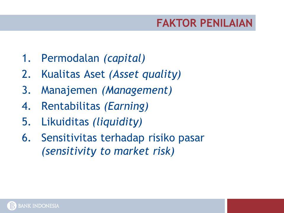 FAKTOR PENILAIAN Permodalan (capital) Kualitas Aset (Asset quality) Manajemen (Management) Rentabilitas (Earning)