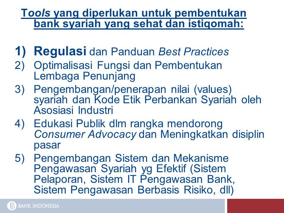 Regulasi dan Panduan Best Practices