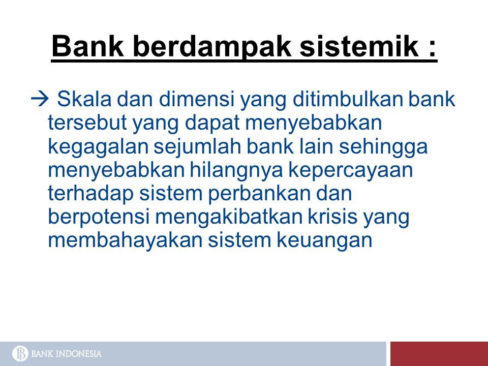Bank berdampak sistemik :