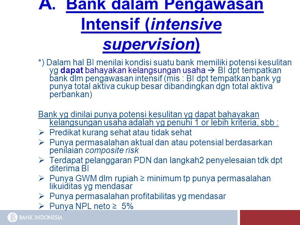 A. Bank dalam Pengawasan Intensif (intensive supervision)