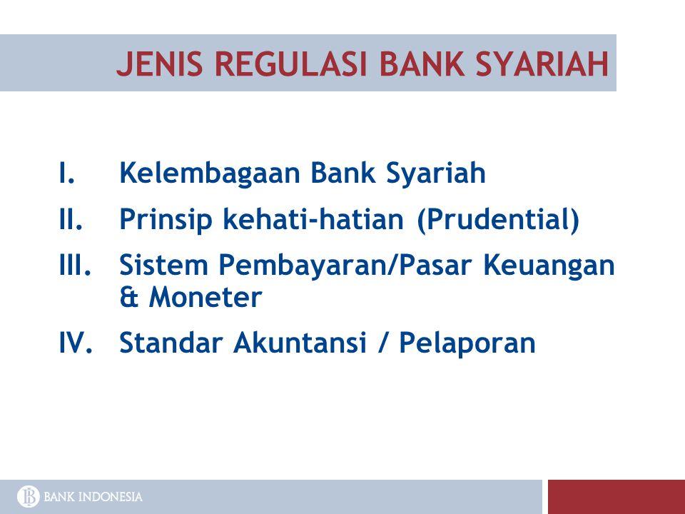 JENIS REGULASI BANK SYARIAH