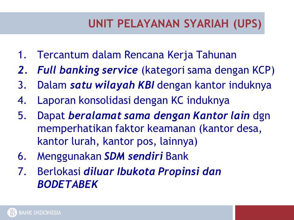 UNIT PELAYANAN SYARIAH (UPS)