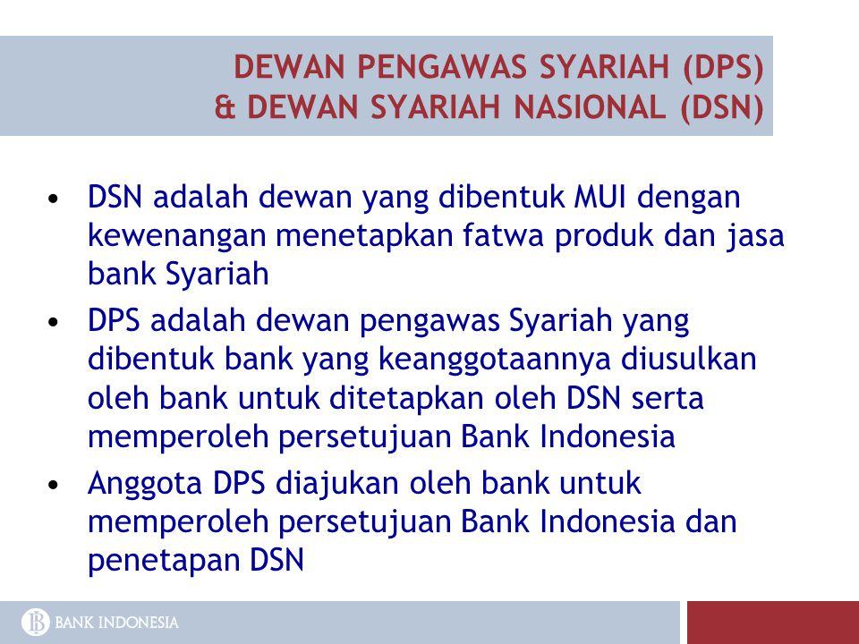 DEWAN PENGAWAS SYARIAH (DPS) & DEWAN SYARIAH NASIONAL (DSN)