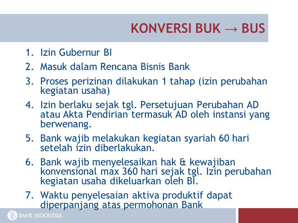 KONVERSI BUK → BUS Izin Gubernur BI Masuk dalam Rencana Bisnis Bank