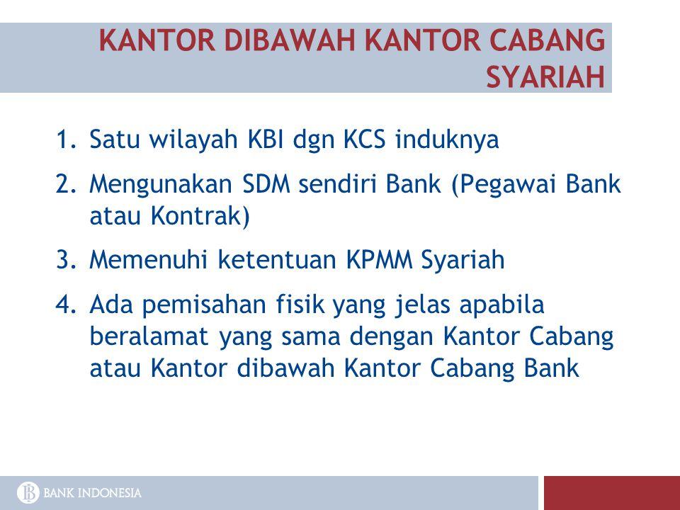 KANTOR DIBAWAH KANTOR CABANG SYARIAH