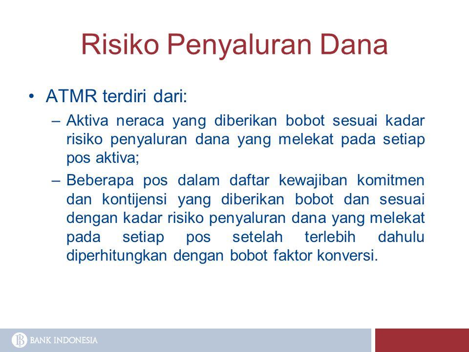 Risiko Penyaluran Dana