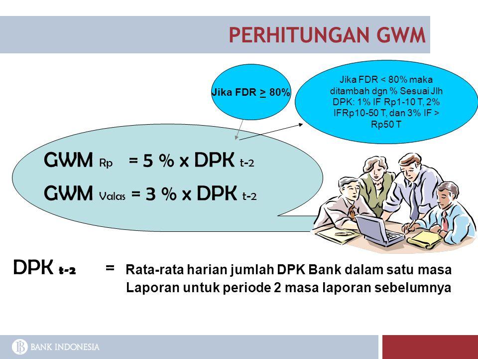 DPK t-2 = Rata-rata harian jumlah DPK Bank dalam satu masa