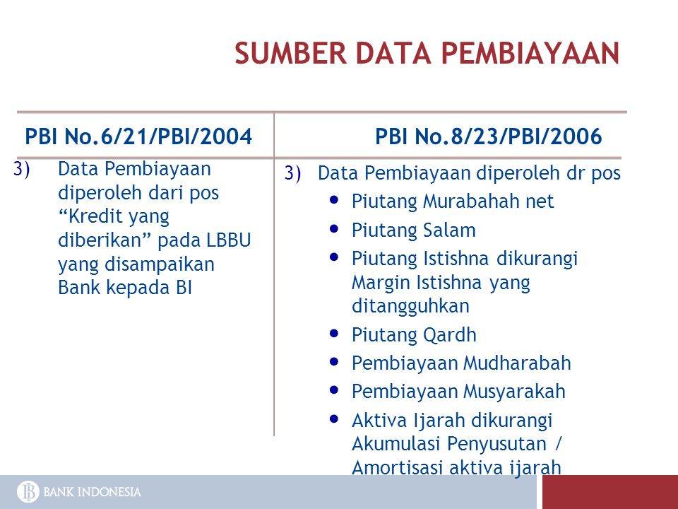 SUMBER DATA PEMBIAYAAN