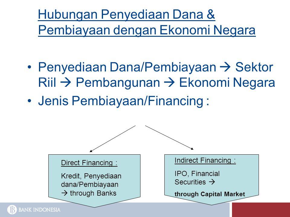 Hubungan Penyediaan Dana & Pembiayaan dengan Ekonomi Negara